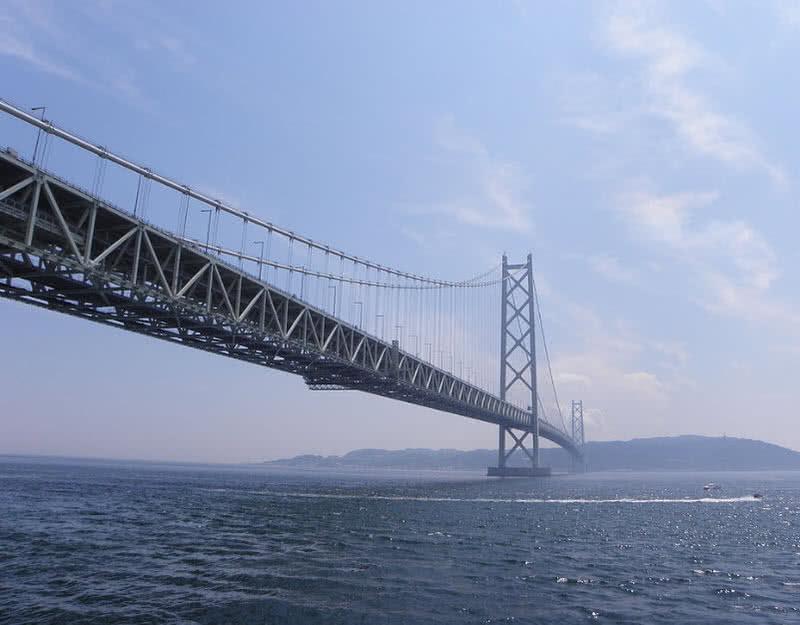 1604702053 797 Los 8 puentes colgantes mas largos del mundo